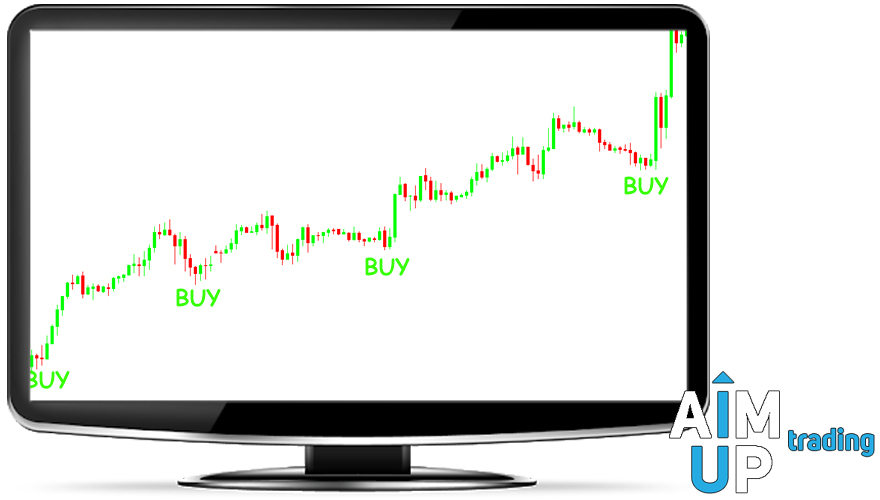 Forex Trading Course A to Z - AimUp Trading